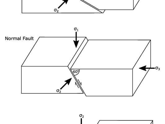 geology diagram